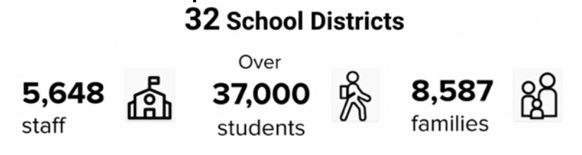 Image of SCCS 2020 participation statistics.